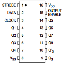 MC14094BCP 8-Stage Shift/Store Register DIP16